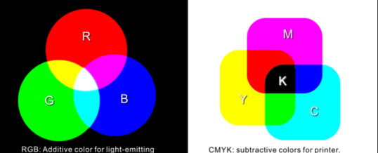 TRADING SPACES – RGB vs. CMYK